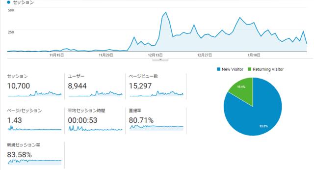 11-1月analystics   アナリティクス (1).png