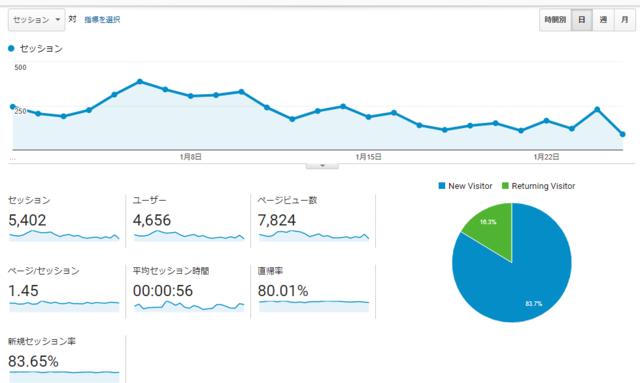 1月analystics   アナリティクス (1).png
